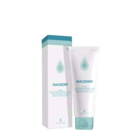 Pieles Sensibles. Niaciderm Cream - CPI